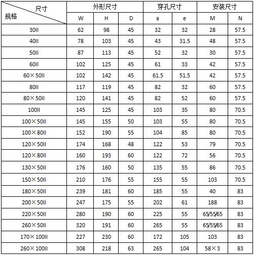 安科瑞,测量型电流互感器,AKH-0.66-40I,额定电流比10-75/5A示例图18