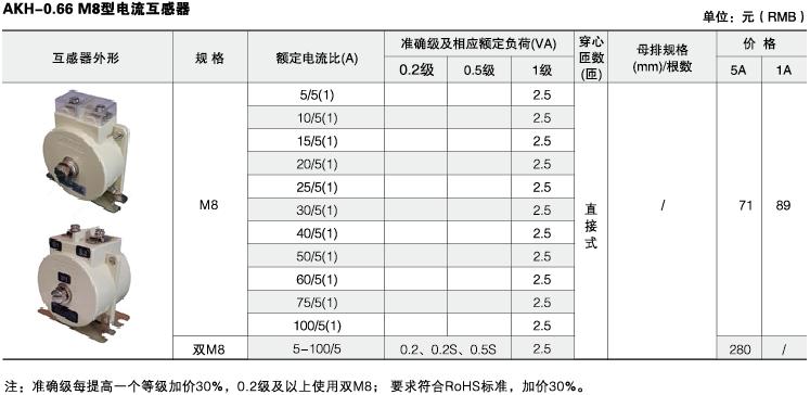 安科瑞,测量型电流互感器,AKH-0.66-40I,额定电流比10-75/5A示例图38