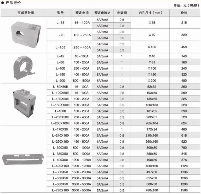 安科瑞AKH-0.66L-45剩余电流互感器,量大从优示例图9