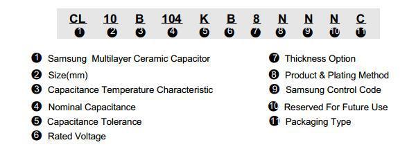 高压电容 1206 100V  1UF K X7R  CL31B105KCHNNN 1206电容示例图3