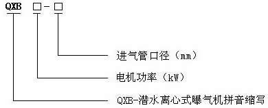 氧化池潜水离心曝气机价格QXB-3.0kw示例图6