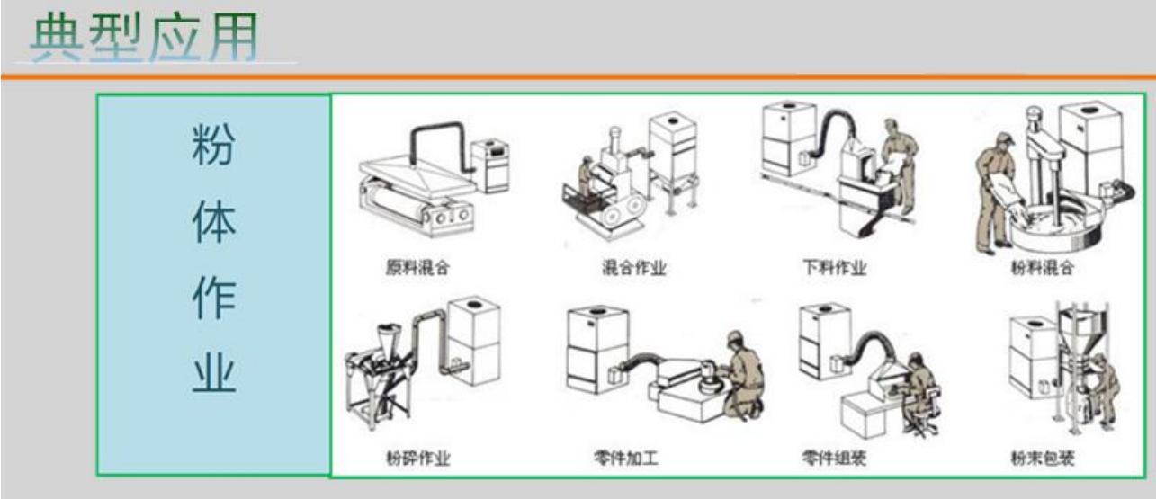 磨床粉尘集尘器 抛光打磨集尘机  车间扬尘吸尘器 漂浮粉尘除尘器示例图7