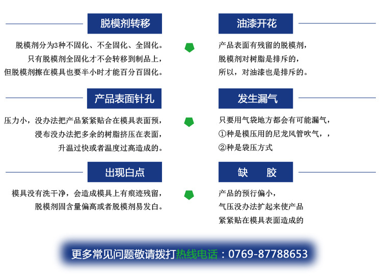 厂家批发 迪瓦7300脱模剂 环氧互感器脱模剂 溶剂型脱模剂 包邮示例图9