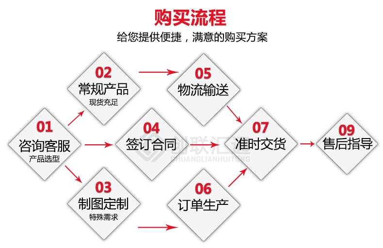 S11-80kva地埋式变压器 厂家直销地埋变压器 地埋变压器价格-创联汇通示例图13