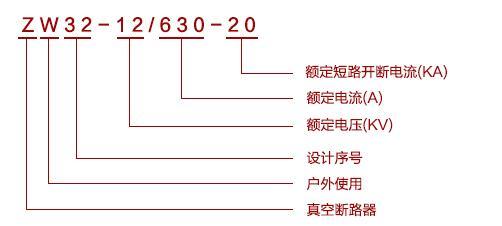 ZW32-12/630户外柱上10KV高压真空断路器示例图2
