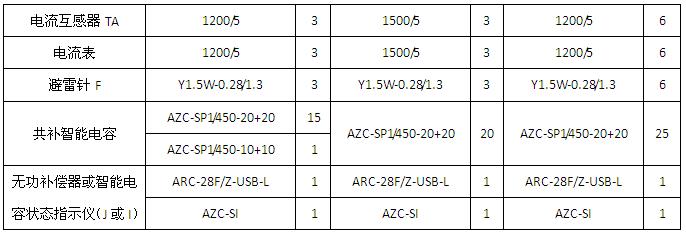 安科瑞AZC-SI智能电力电容补偿装置示例图3