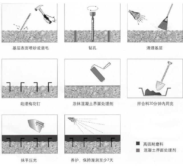 煤矿筒仓内衬用高强耐磨料,抗冲击耐磨料厂家示例图3