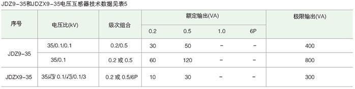 <strong><strong><strong><strong><strong>10KV-35KV高压开关柜</strong></strong></strong></strong></strong>示例图8