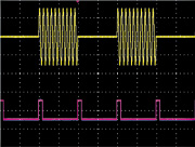 NF多功能信号发生器WF1947/WF1948示例图31