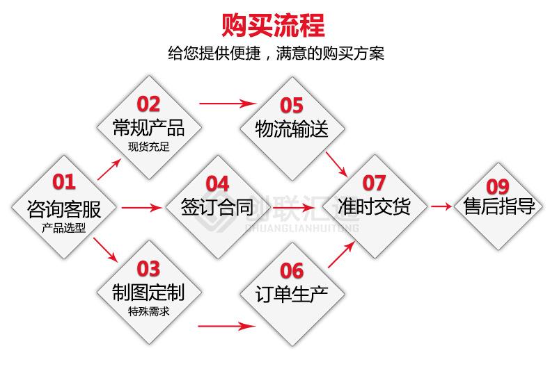 景观式箱式变电站 箱式变电站报价 YBM10千伏箱式变电站-创联汇通示例图12