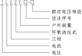 35KV户外干式高压计量箱JLSZV-35示例图1