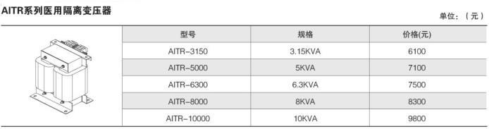 安科瑞GGF-I医用隔离电源绝缘监测装置示例图31