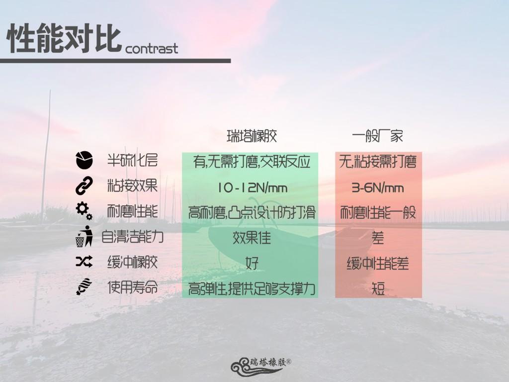 滚筒包胶胶板 陶瓷橡胶板生产厂家示例图3