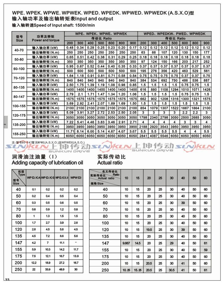 厂家特价 铸铁 蜗轮蜗杆法兰型WPDA/S/O/X减速机 批发 速比10-60示例图13