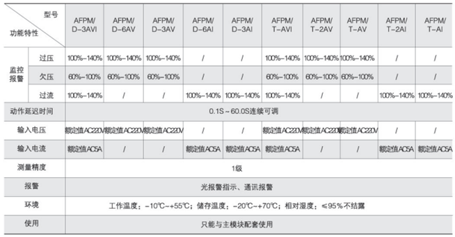 安科瑞AFPM3系列消防设备电源监控主模块,厂家直销示例图2
