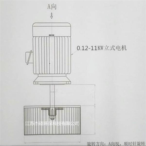 烘箱热风循环风机 烘箱专用长轴电机 长轴风机示例图6