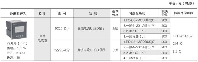 安科瑞PZ72-DE直流检测仪表,LED显示示例图4