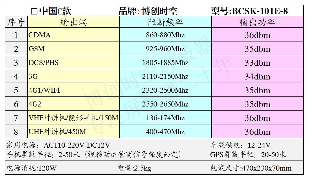 考场手机信号屏蔽器|学校考试屏蔽器|NZ880型内置手机信号屏蔽器示例图15