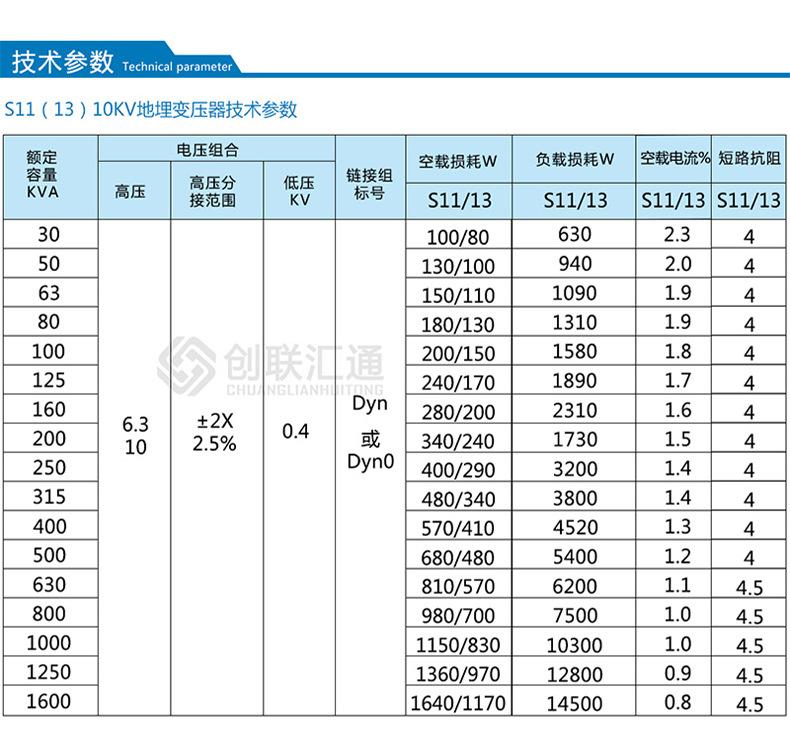 支持定制S11-MRD地埋式变压器 250kva地埋式变压器价格-创联汇通示例图3