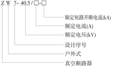 ZW7-40.5/1250A新型35KV真空断路器示例图2