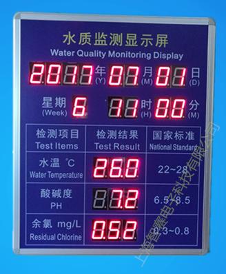 户外防水实时在线水质监测LED显示屏 ?#27695;狿H值余氯浊度水温监测示例图4
