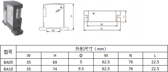 安科瑞BA20-AI交流电流传感器,量大从优示例图3