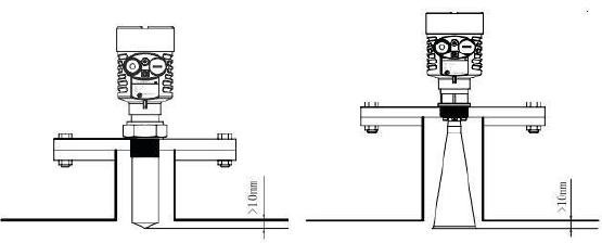 浆料储罐雷达液位计 耐腐蚀雷达物位计 棒式雷达料位计示例图3