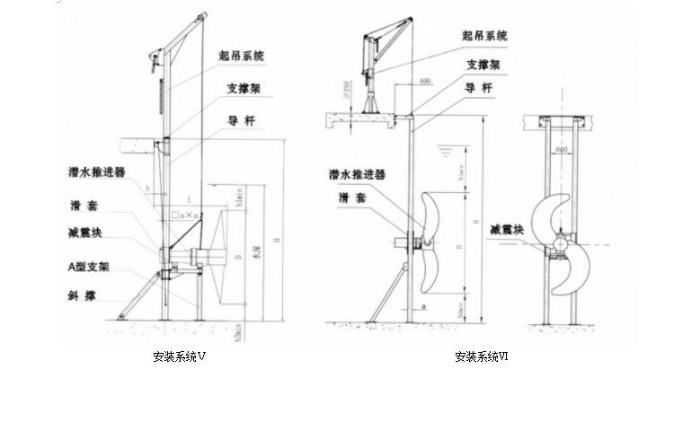 QJB潜水搅拌机 水下低速推流器 混合池工业污水废水处理全不锈钢示例图29