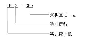 立式不锈钢<strong>桨式搅拌机</strong>示例图1