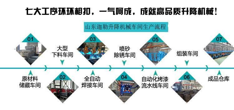 供应烟台导轨式升降货梯 家用电梯生产厂家示例图12