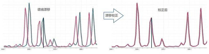 陕西云南全谱直读光谱仪,台式直读光谱仪哪个品牌的好示例图4