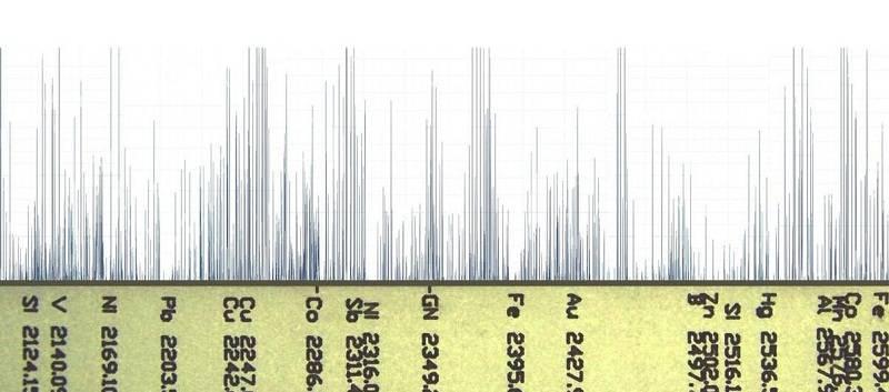陕西云南全谱直读光谱仪,台式直读光谱仪哪个品牌的好示例图6