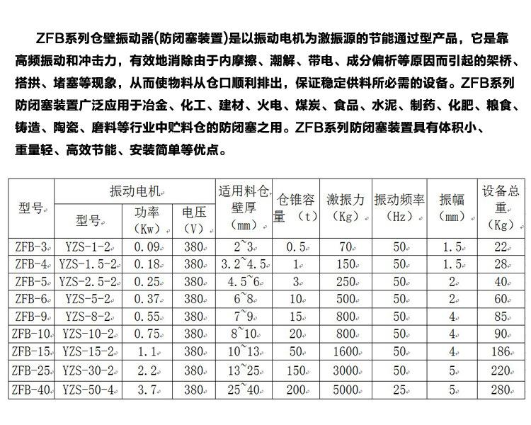 全銅線圈ZFB-30倉壁振動器,優質高效ZFB慣性振動器示例圖3