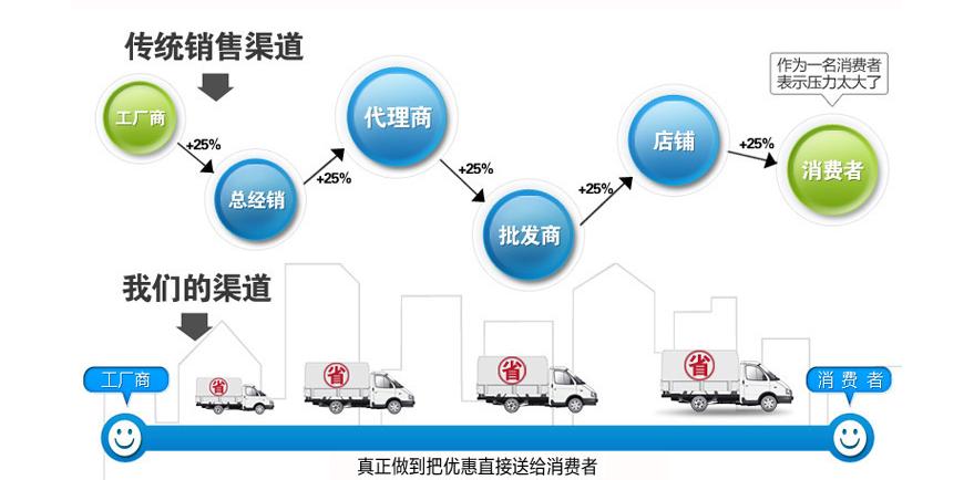 上海粉碎机,粉碎机价格示例图9