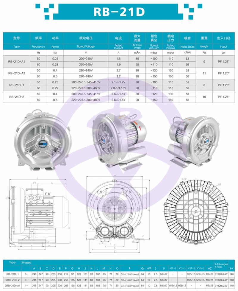 上海400w380v小功率高压风机 工业吹吸两用真空泵 高压吸尘风机示例图6