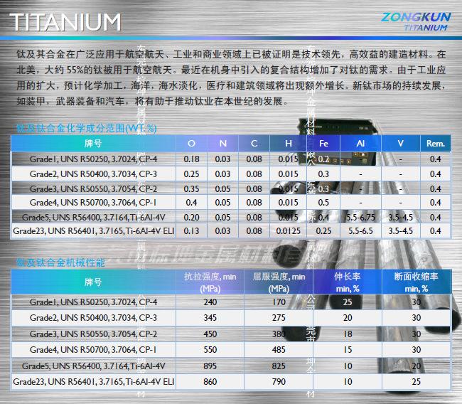 Ti-6Al-4V钛合金板材 进口grade5钛合金示例图7