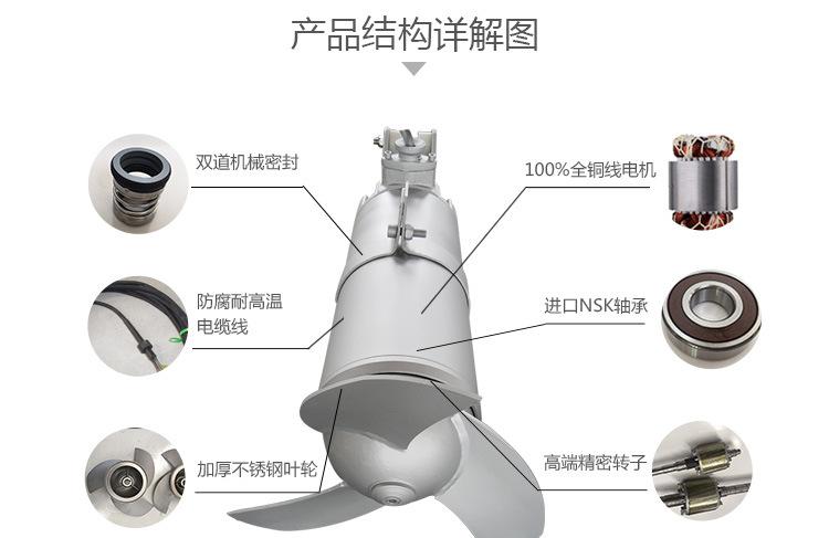 QJB潜水搅拌机 水下低速推流器 混合池工业污水废水处理全不锈钢示例图6