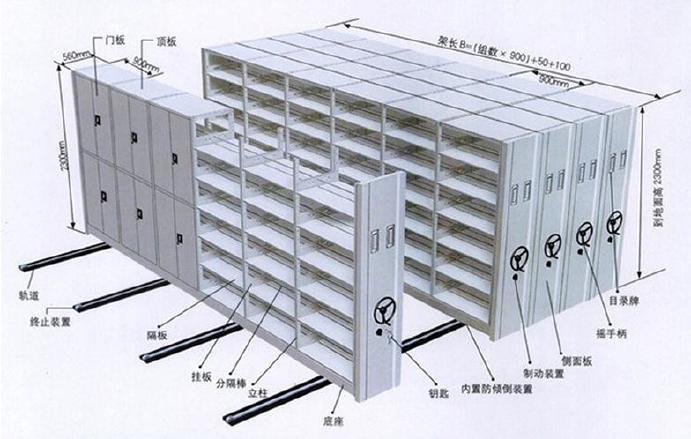 广东仓储香港办公室三亚密集海口档案智能移动云浮资料文件铁皮柜示例图7