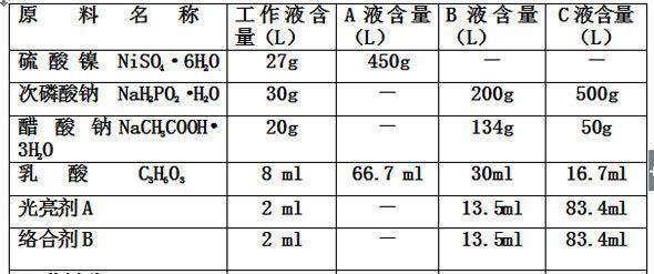 厂家直销化学镀镍药水 四川阀门化学镀镍药水、石油管道化学镀镍示例图3