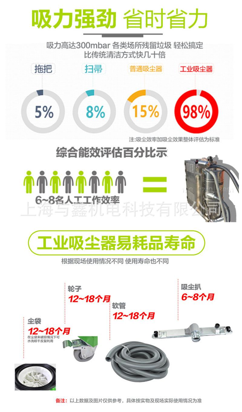 TWYX 全风 DL750-30工业移动吸尘器 0.75KW 移动工业吸尘器 工业吸尘器示例图8