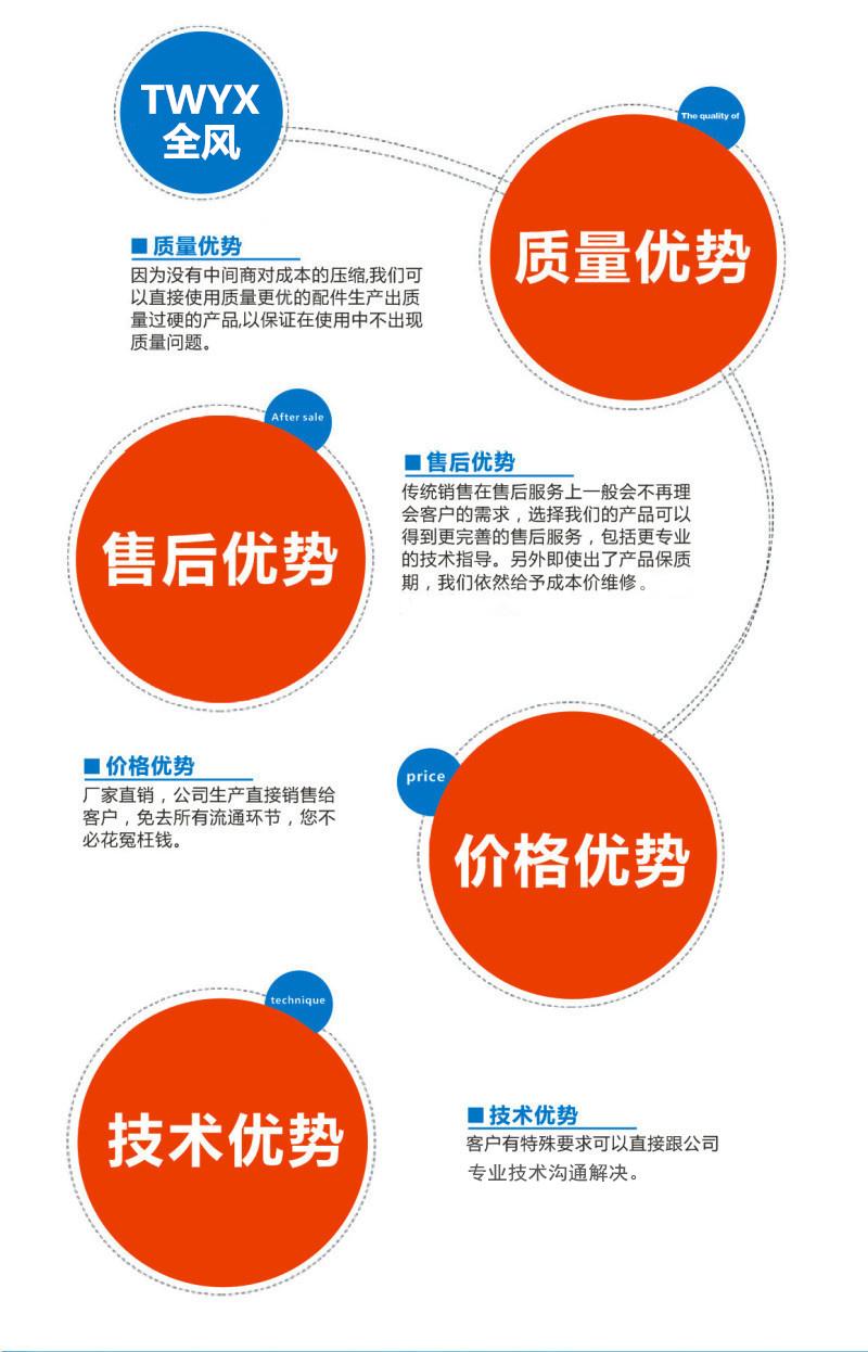 北京環型高壓鼓風機 全風高壓風機廠 進口高壓鼓風機示例圖7