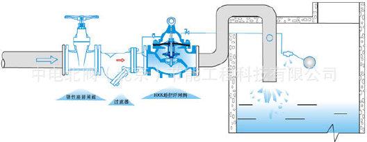 【北阀高品质100Xv格式浮球阀dn50100水阀开格式高清sw保存图纸图片