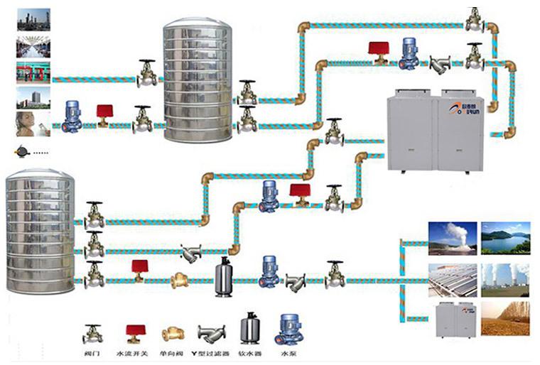 2高温空气能热泵热水器 外壳不锈钢空气能机组 热水器厂家示例图8