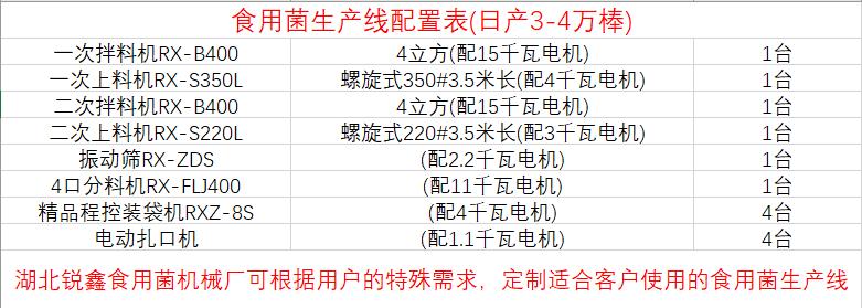 食用菌生产线配置表