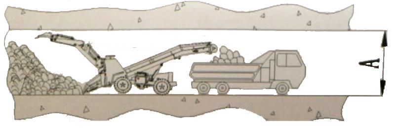 轮式扒渣机搭配矿车的工作示意图