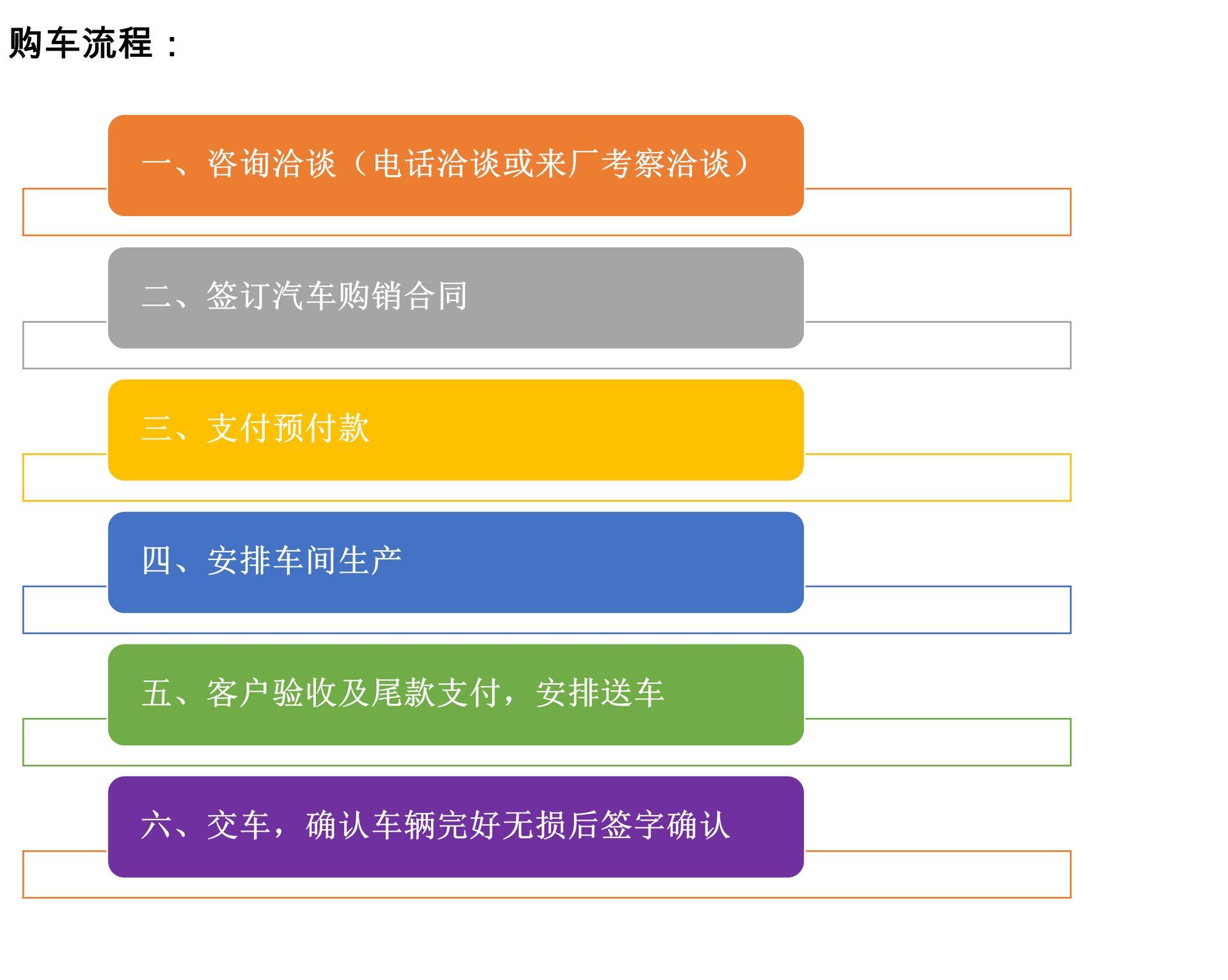 厂家供应国六东风多利卡程力威牌CLW5070TSLE6扫路车 环卫扫路车厂家直销示例图4
