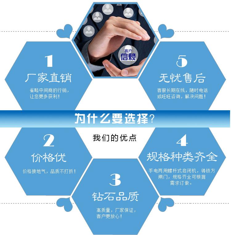 河南铸铁圆拍门 方形铸铁拍门 玻璃钢拍门 优质供应商示例图14