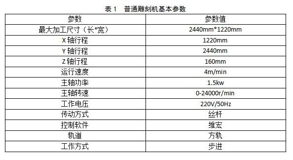 济南跃彩厂家直销重型1325墓碑雕刻机 大型石材电脑雕花刻字机示例图6