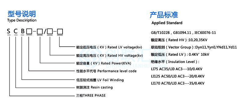 SCB10-200kva变压器 三相干式 scb10型电力变压器 20年老厂 品质保障-创联汇通示例图8