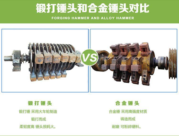 汇丰液压开箱式鹅卵石制砂机开箱更省力更换锤头更方便示例图15